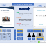 scrum-guide-2020-changes