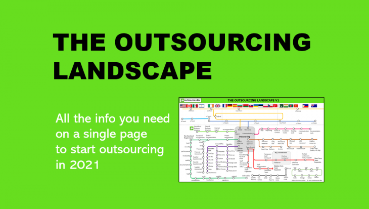 the outsourcing landscape